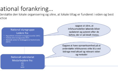 National forankring...